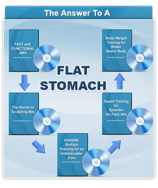 The answer to a flat stomach